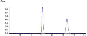 3,4-Dihydroxy-DL-phenylalanine