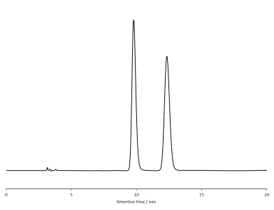 Cetirizine
