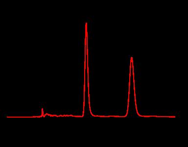 Benzylhydrochlorothiazide