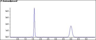 2-Aminoadipicacid