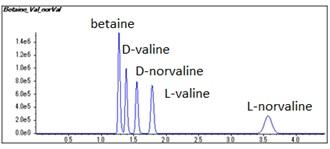 DL-Norvaline