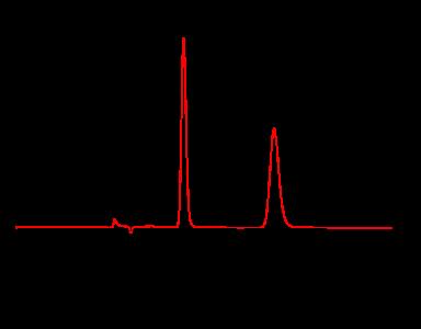 Cyclopenthiazide