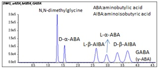 DL-2-Aminobutyricacid