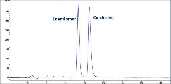 Colchicine
