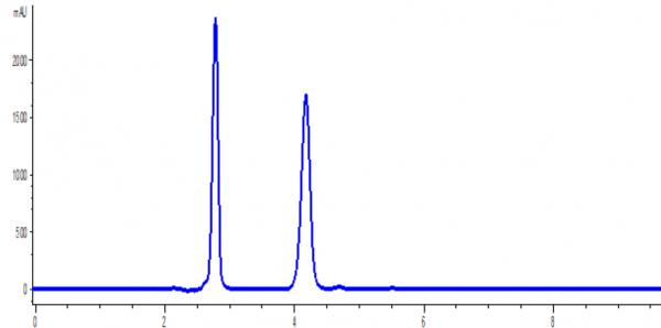 1-Methyl-DL-tryptophan