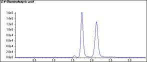 2,4-Diaminobutyricacid
