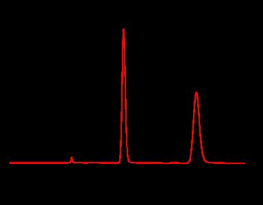 Ethiazide
